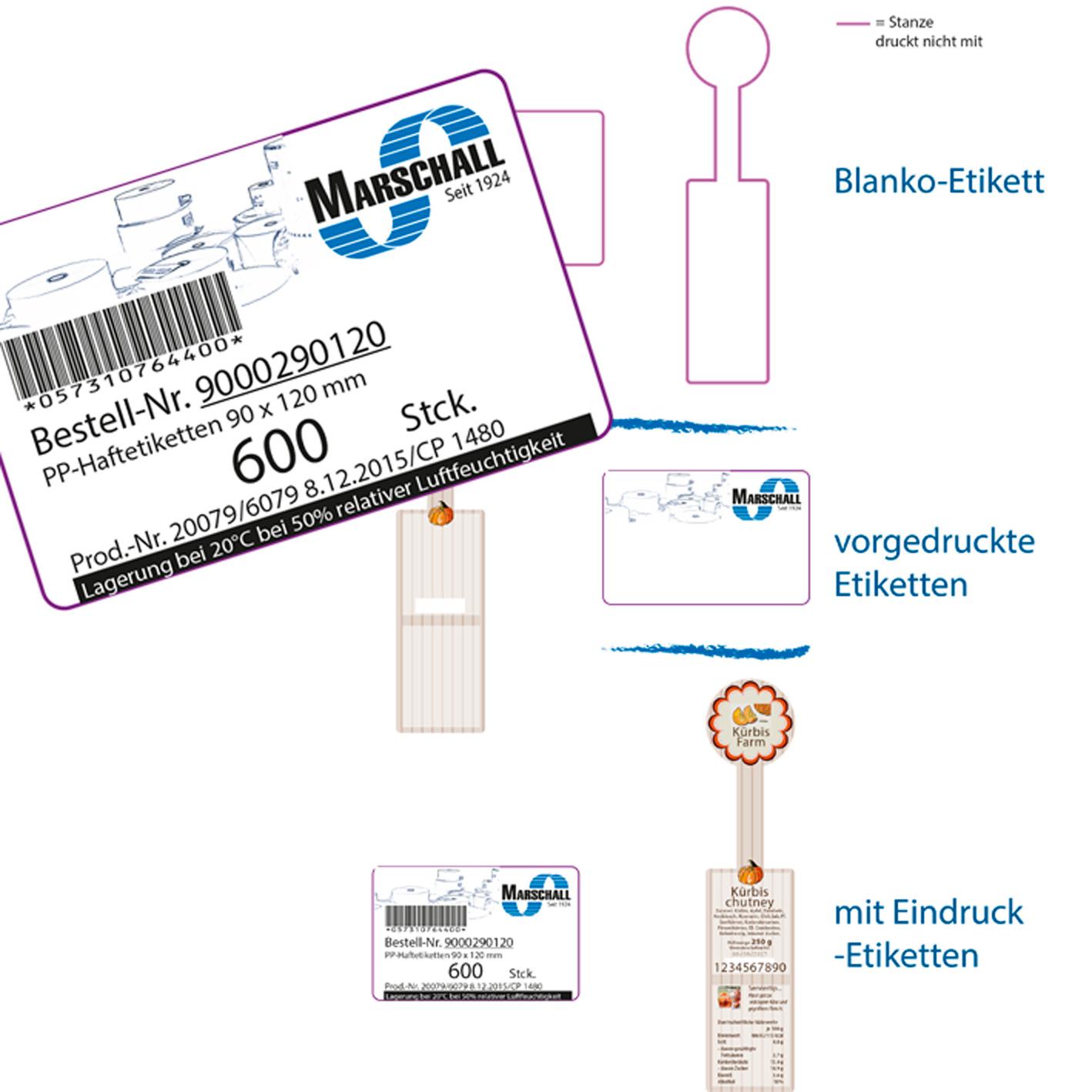 Drucksystem-Lohndruck-7155df